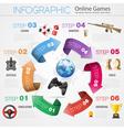 Online Games Infographics vector image