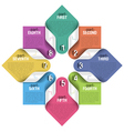 Eight parts cycle design template vector image vector image
