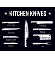 Kitchen knives set Poster Butcher diagram and