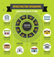 infrastructure infographic concept flat style vector image vector image