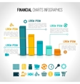 Finance charts infographic vector image