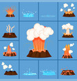 set of volcanic eruption and burst of hot spring vector image
