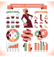 Womens infographics vector image vector image