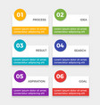 infographic elements with steps process idea and vector image vector image