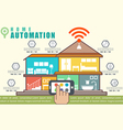 Infographic smart house technology system vector image vector image