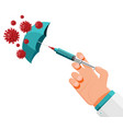 vaccination against coronavirus time to vaccinate vector image
