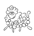 cartoon sheep on a white background vector image vector image