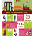 people in hotel infographic template vector image vector image