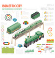 3d isometric retro railway with steam locomotive vector image vector image