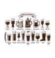 beer glassware guide various types beer vector image vector image