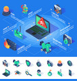 isometric cyber security infographics with icons vector image