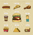 cooking collection fast food pizza and burger vector image