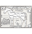 Vintage Page of English Cut of Horse vector image vector image
