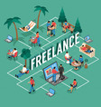freelancer isometric flowchart vector image