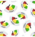 high level risk gauge seamless pattern background vector image