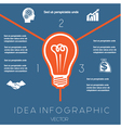 Idea Business Concept Light bulb infographic3 vector image vector image