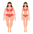 fat and thin woman before and after concept vector image