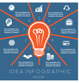 Idea Business Concept Light bulb infographic 9 vector image vector image