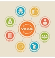 VALUE Concept with icons vector image vector image