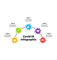 covid19-19 infographic coronavirus vector image vector image