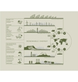 Plan infographics green color circuit renewable vector image