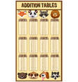 addition tables with animals in background vector image vector image