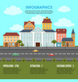 old town landscape elements infographic concept vector image