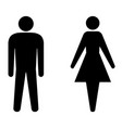 set man and woman icons for restroom vector image vector image