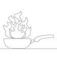 continuous one line logo frying pan concept vector image