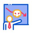 human skull board icon outline vector image