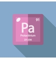 Chemical element Protactinium Flat vector image vector image