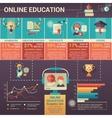 Online Education - modern flat design poster vector image