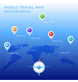 world travel map infographic template color icons vector image vector image