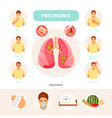 pneumonia infographic vector image vector image