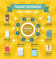 packages infographic concept flat style vector image vector image