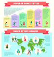 Popular Dance Styles Infographics vector image vector image