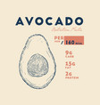 health benefits of avocado vector image vector image