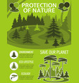 save planet poster for ecology nature protection vector image vector image