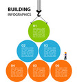bright infographics on the theme of building a vector image vector image
