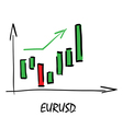 showing a Graphs currency pair vector image