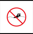 do not swim icon vector image vector image