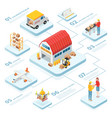 logistics infographics isometric layout vector image