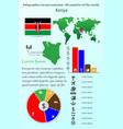 kenya infographics for presentation all vector image