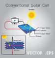 solar energy power diagram vector image