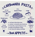 Cookbook design recipe carbonara pasta sketch