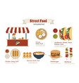 street food infographic flat design vector image
