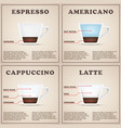coffee infographic background vector image vector image