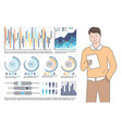 man reading report documentation and statistics vector image vector image