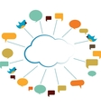 communication cloud with speech bubbles vector image