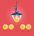 consumer feedback concept-emotional feedback vector image